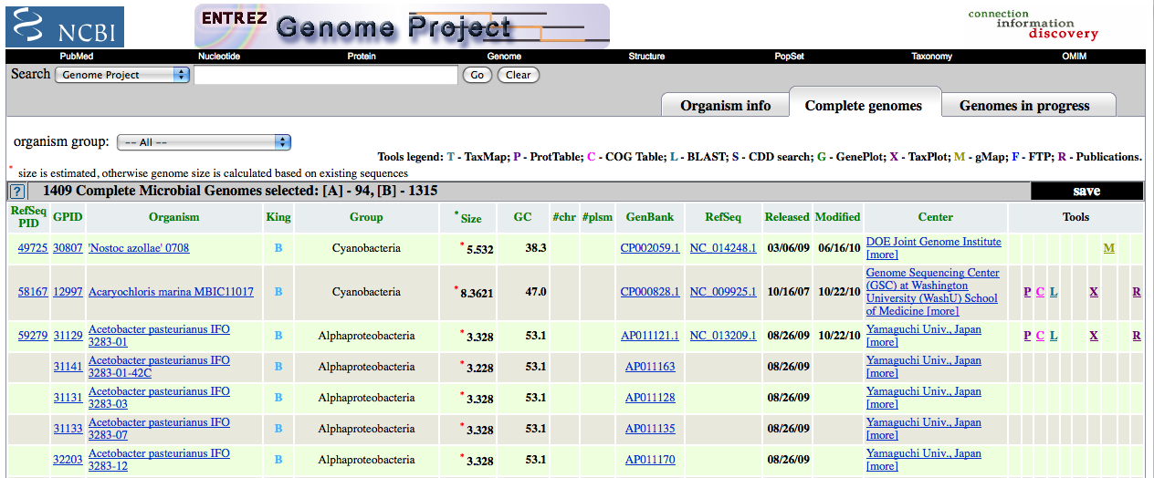 """Attēlu rezultāti vaicājumam """"database website examples"""""""