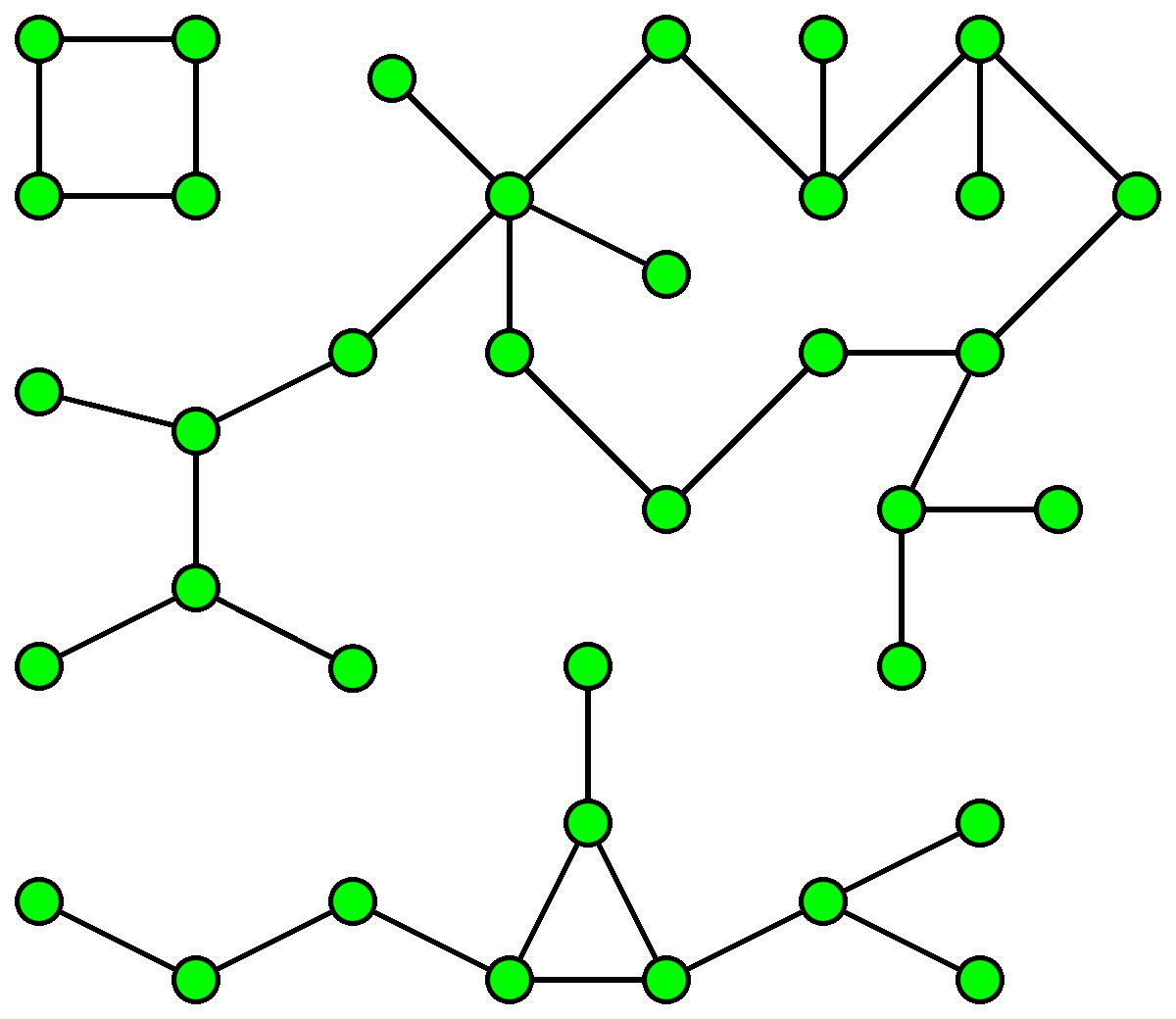 Protein-Protein Interaction Graphs — Bioinformatics 0 1 documentation